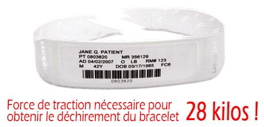 Bracelets laserband