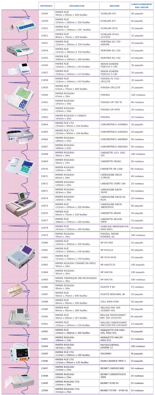 Gamma papier thermique d'enregistrements