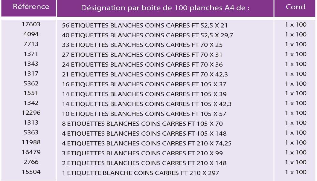 Tableau des références étiquettes coins carrés pour imprimantes